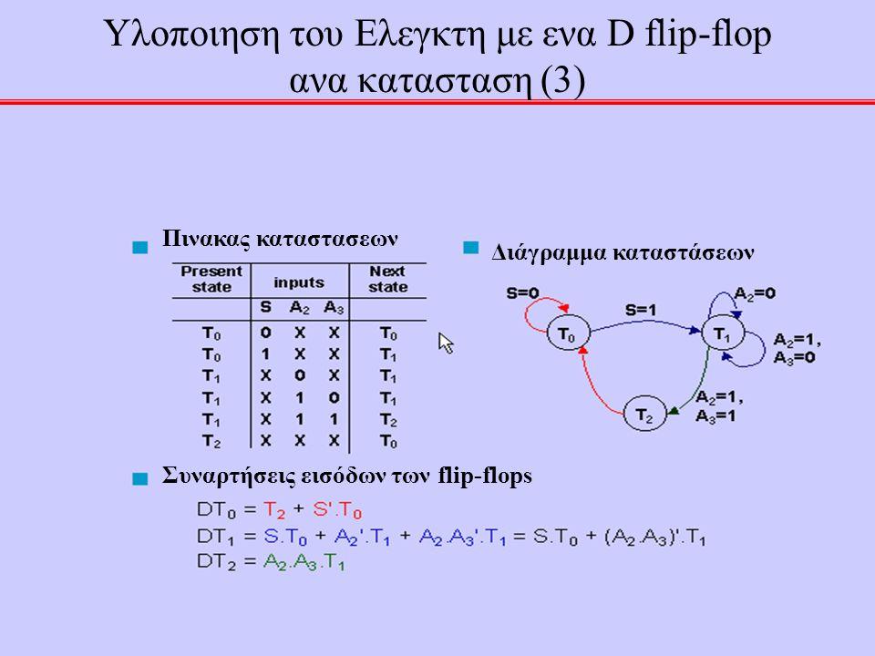 Υλοποιηση του Ελεγκτη με ενα D flip-flop ανα κατασταση (3)