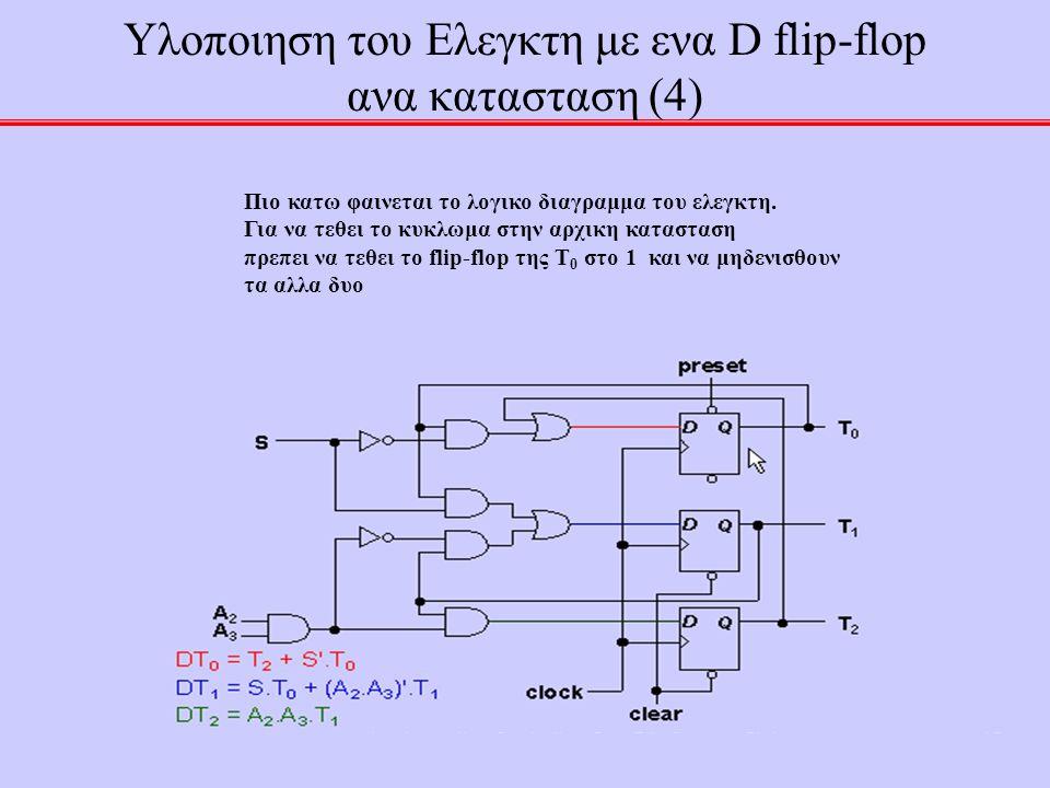 Υλοποιηση του Ελεγκτη με ενα D flip-flop ανα κατασταση (4)