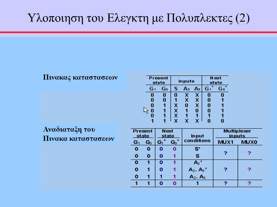 Υλοποιηση του Ελεγκτη με Πολυπλεκτες (2)