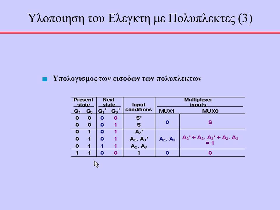 Υλοποιηση του Ελεγκτη με Πολυπλεκτες (3)