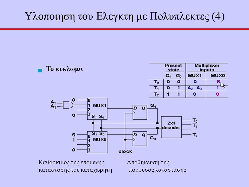 Υλοποιηση του Ελεγκτη με Πολυπλεκτες (4)