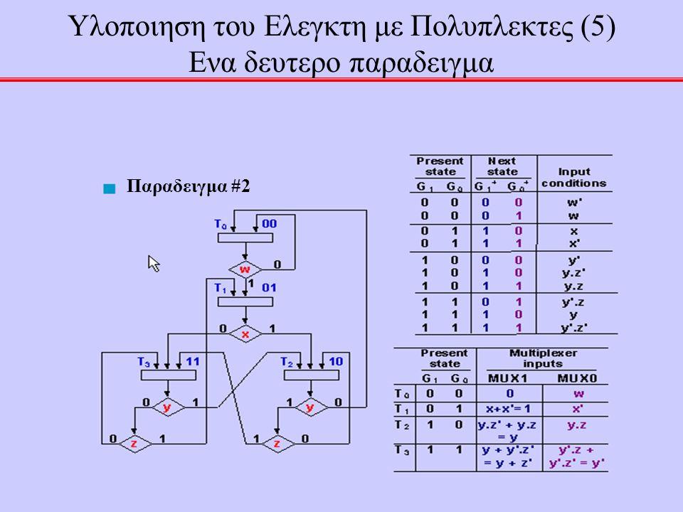 Υλοποιηση του Ελεγκτη με Πολυπλεκτες (5) Ενα δευτερο παραδειγμα