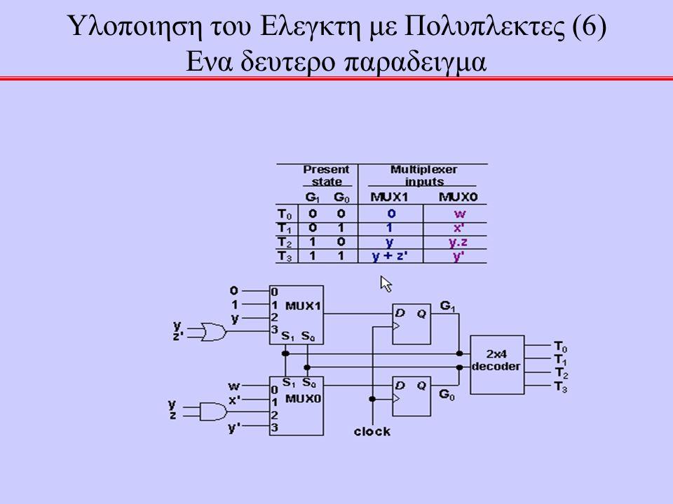 Υλοποιηση του Ελεγκτη με Πολυπλεκτες (6) Ενα δευτερο παραδειγμα