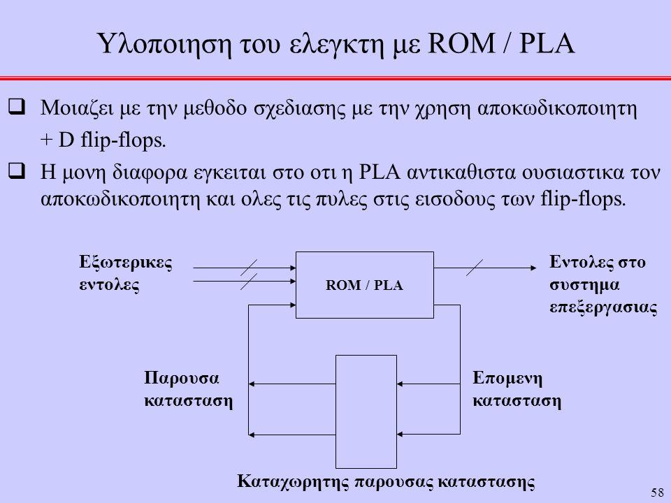 Υλοποιηση του ελεγκτη με ROM / PLA