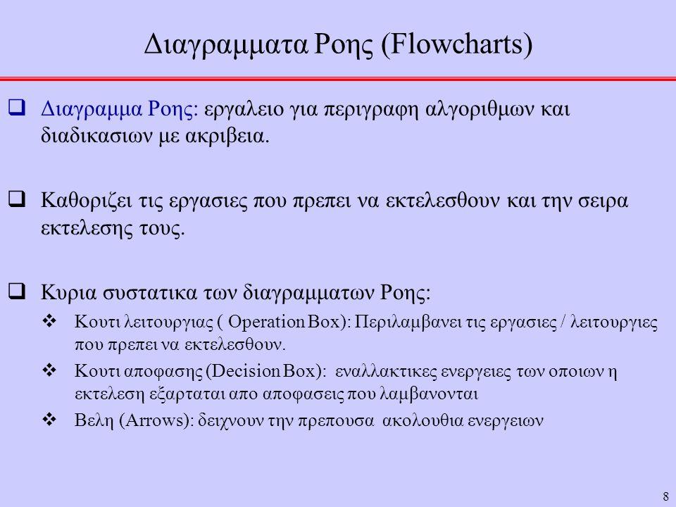 Διαγραμματα Ροης (Flowcharts)