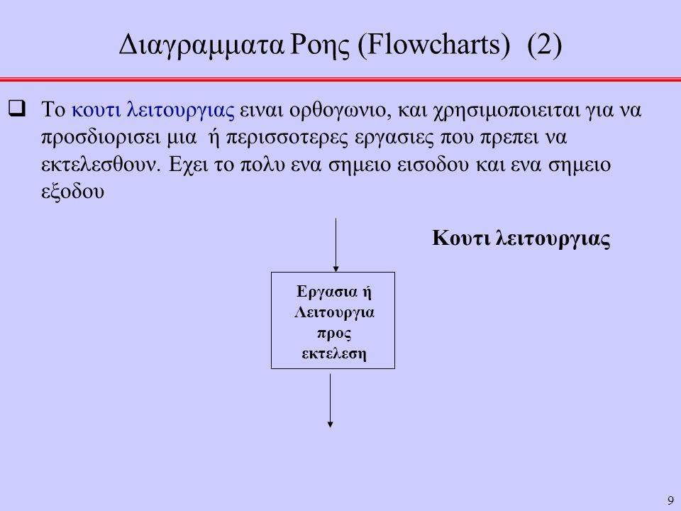 Διαγραμματα Ροης (Flowcharts) (2)