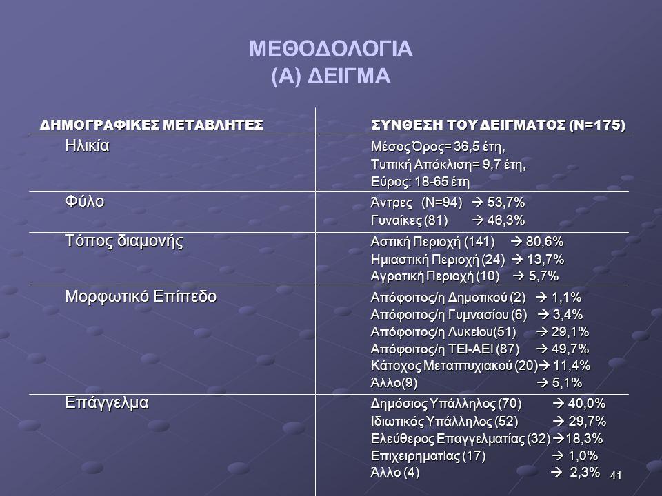 ΜΕΘΟΔΟΛΟΓΙΑ (Α) ΔΕΙΓΜΑ