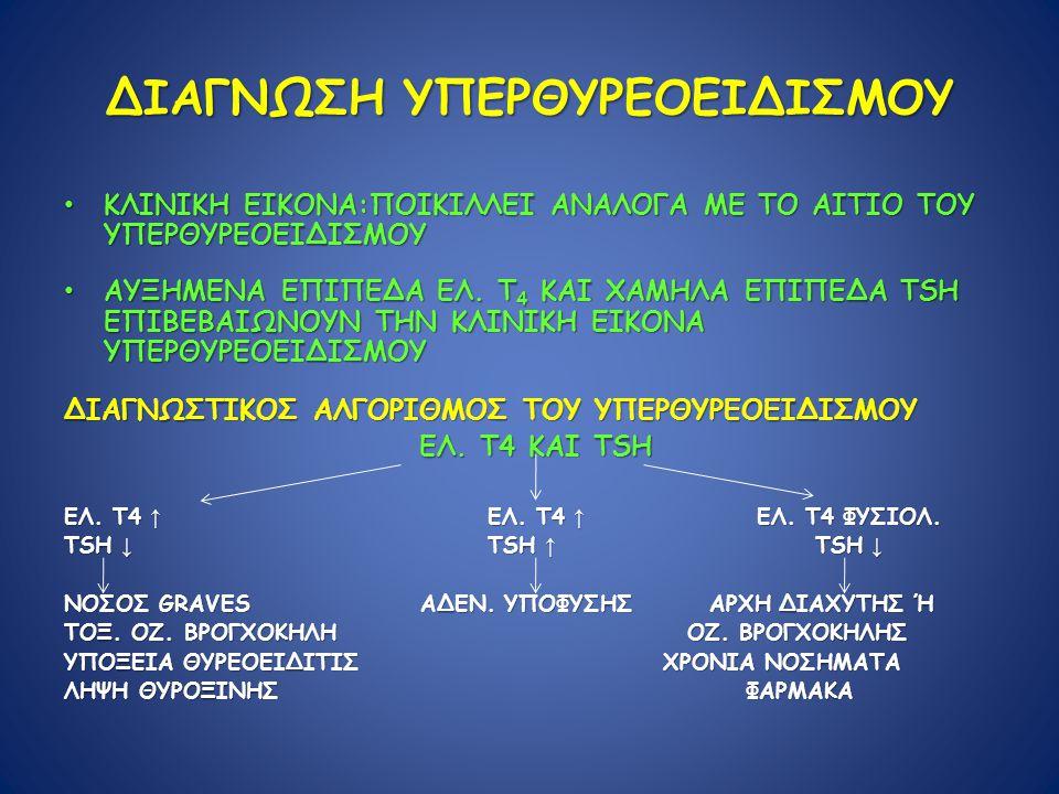 ΔΙΑΓΝΩΣΗ ΥΠΕΡΘΥΡΕΟΕΙΔΙΣΜΟΥ