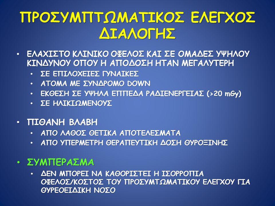 ΠΡΟΣΥΜΠΤΩΜΑΤΙΚΟΣ ΕΛΕΓΧΟΣ ΔΙΑΛΟΓΗΣ