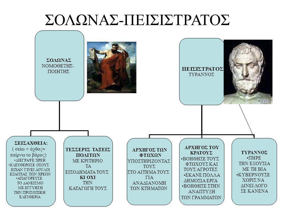 ΣΟΛΩΝΑΣ-ΠΕΙΣΙΣΤΡΑΤΟΣ