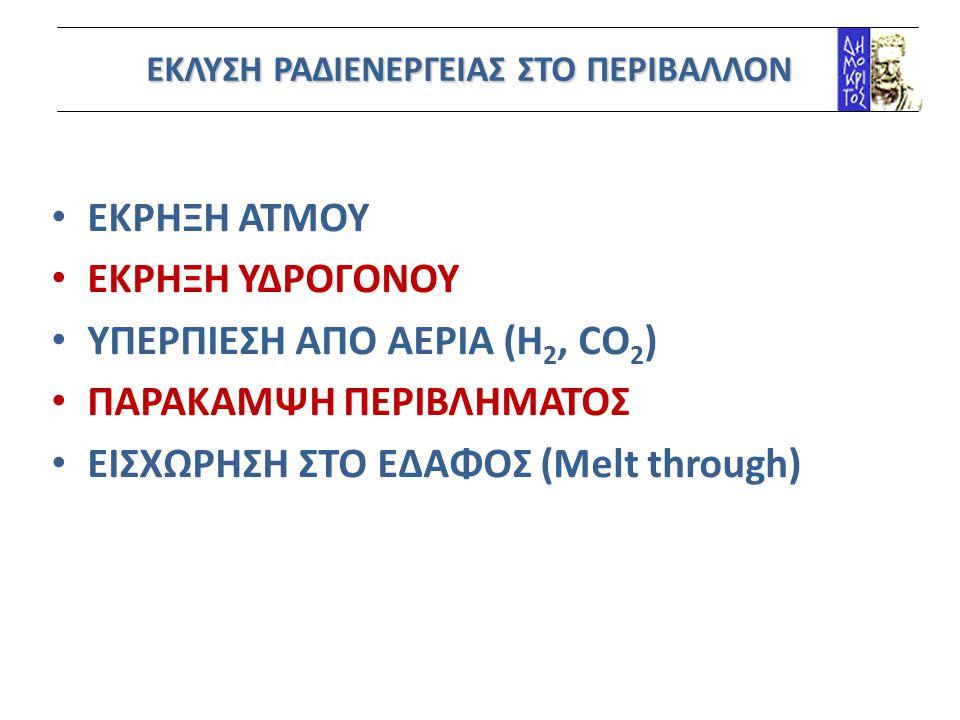 ΕΚΛΥΣΗ ΡΑΔΙΕΝΕΡΓΕΙΑΣ ΣΤΟ ΠΕΡΙΒΑΛΛΟΝ