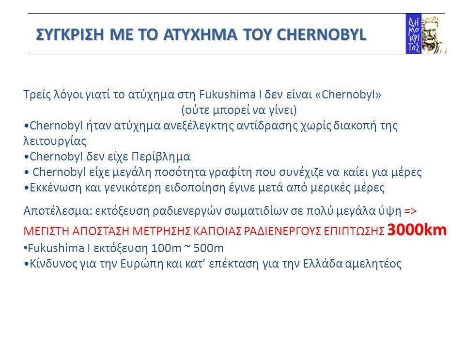 ΣΥΓΚΡΙΣΗ ΜΕ ΤΟ ΑΤΥΧΗΜΑ ΤΟΥ CHERNOBYL