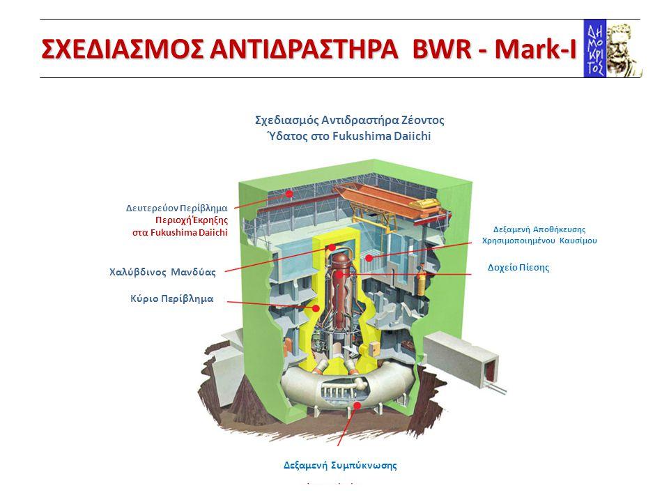 ΣΧΕΔΙΑΣΜΟΣ ΑΝΤΙΔΡΑΣΤΗΡΑ BWR - Mark-I