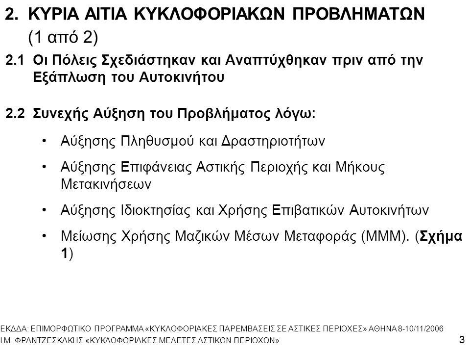 2. ΚΥΡΙΑ ΑΙΤΙΑ ΚΥΚΛΟΦΟΡΙΑΚΩΝ ΠΡΟΒΛΗΜΑΤΩΝ (1 από 2)