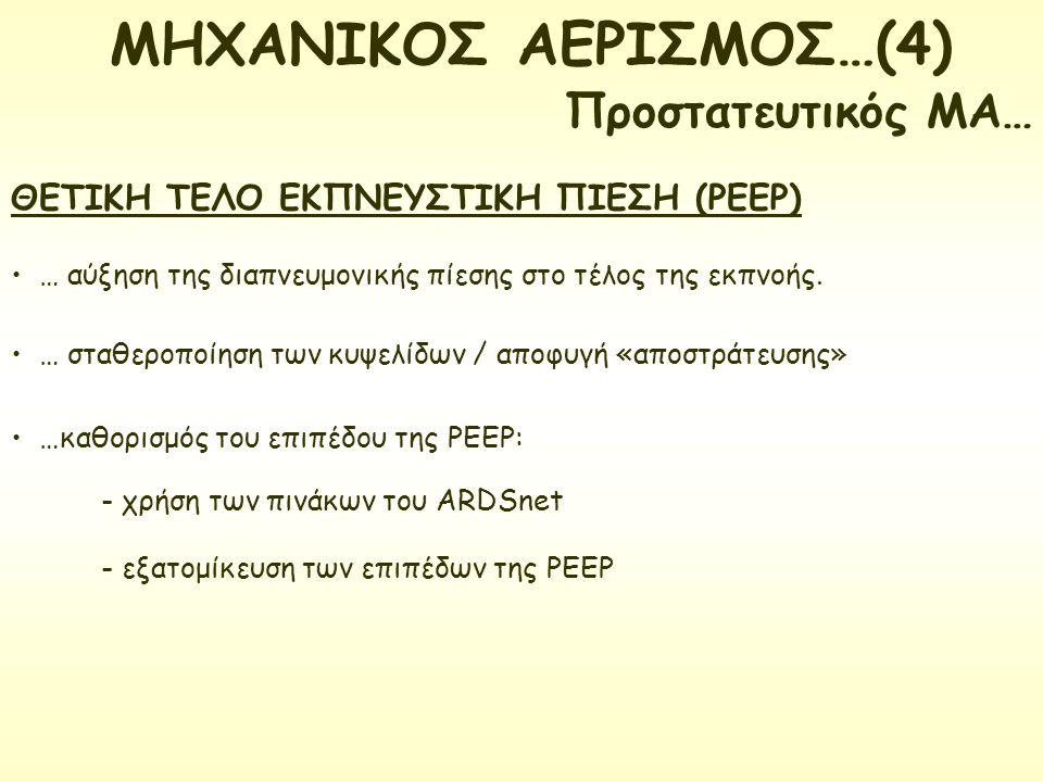 ΜΗΧΑΝΙΚΟΣ ΑΕΡΙΣΜΟΣ…(4)