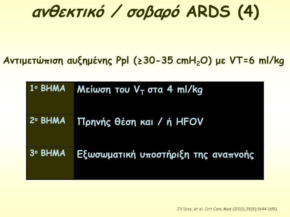 ανθεκτικό / σοβαρό ARDS (4)