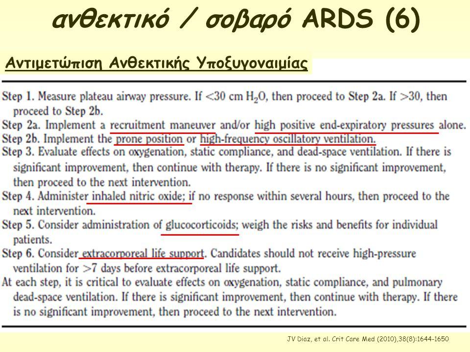 ανθεκτικό / σοβαρό ARDS (6)
