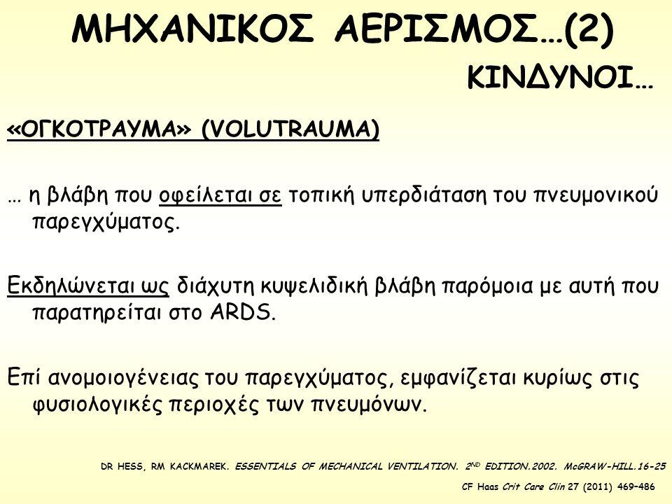 ΜΗΧΑΝΙΚΟΣ ΑΕΡΙΣΜΟΣ…(2)