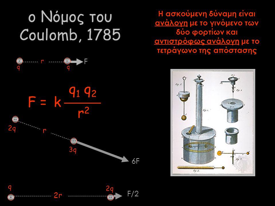 ο Νόμος του Coulomb, 1785 q1 q2 F = k r2 -