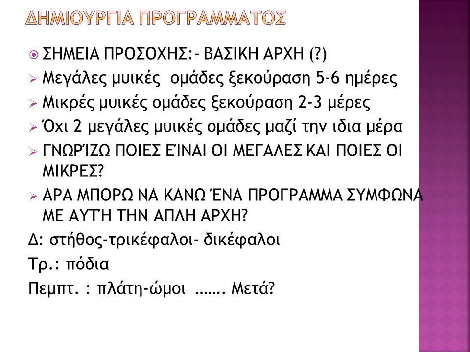 ΔΗΜΙΟΥΡΓΙΑ ΠΡΟΓΡΑΜΜΑΤΟΣ