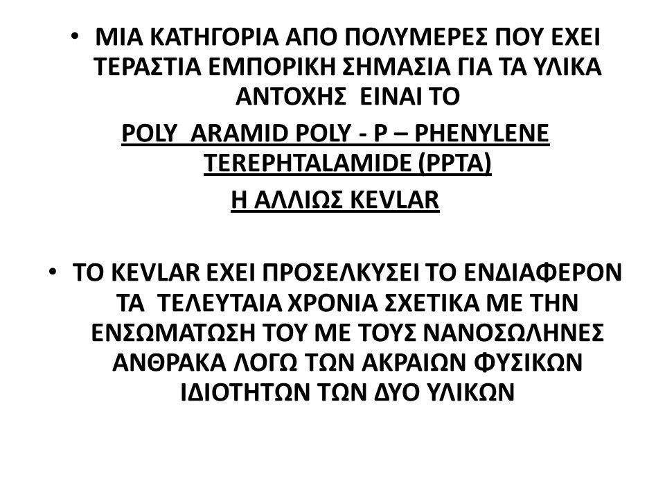 POLY ARAMID POLY - P – PHENYLENE TEREPHTALAMIDE (PPTA)
