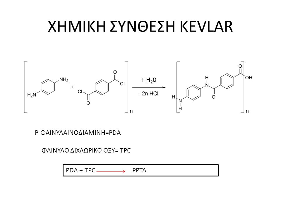 XHMIKH ΣΥΝΘΕΣΗ KEVLAR + Η20 P-ΦΑΙΝΥΛΑΙΝΟΔΙΑΜΙΝΗ=PDA