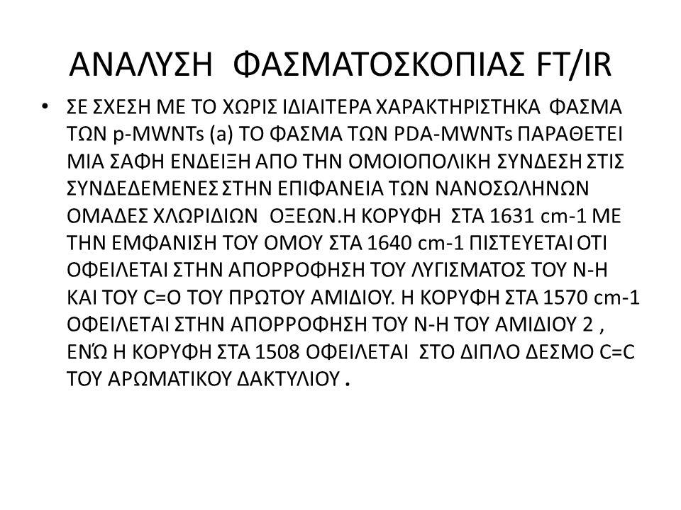 ΑΝΑΛΥΣΗ ΦΑΣΜΑΤΟΣΚΟΠΙΑΣ FT/IR