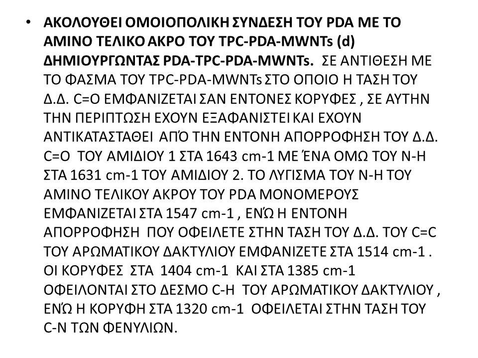 ΑΚΟΛΟΥΘΕΙ ΟΜΟΙΟΠΟΛΙΚΗ ΣΥΝΔΕΣΗ ΤΟΥ PDA ΜΕ ΤΟ ΑΜΙΝΟ ΤΕΛΙΚΟ ΑΚΡΟ ΤΟΥ TPC-PDA-MWNTs (d) ΔΗΜΙΟΥΡΓΩΝΤΑΣ PDA-TPC-PDA-MWNTs.