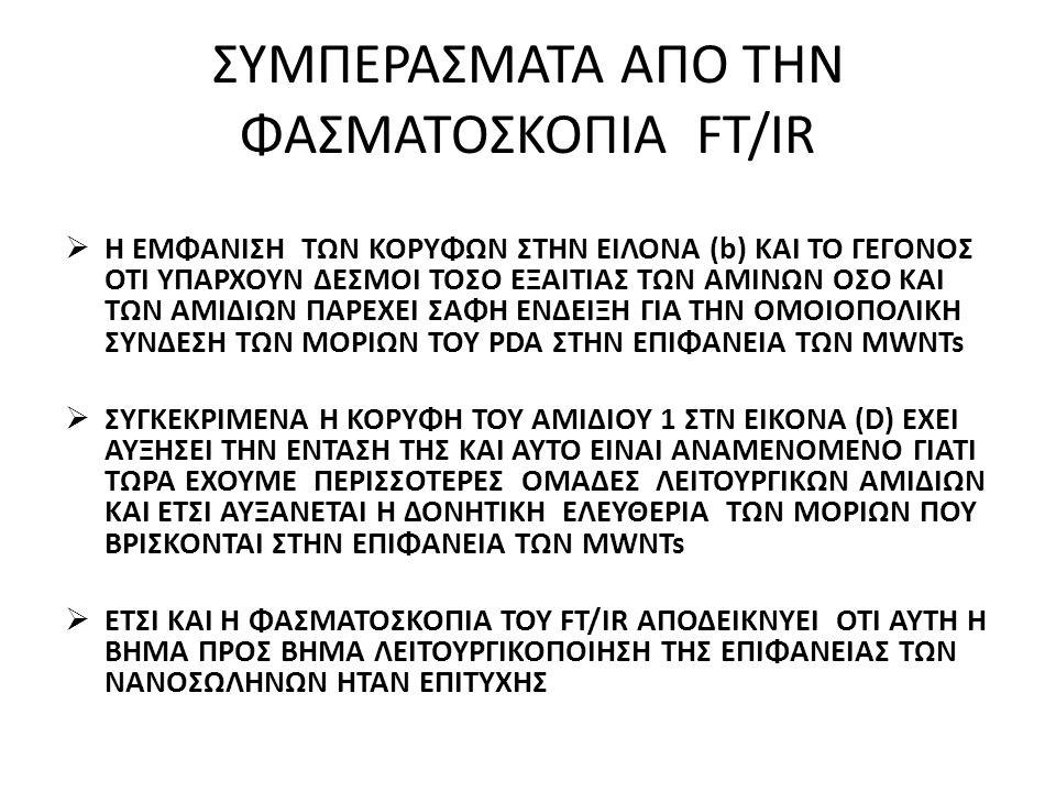 ΣΥΜΠΕΡΑΣΜΑΤΑ ΑΠΟ ΤΗΝ ΦΑΣΜΑΤΟΣΚΟΠΙΑ FT/IR