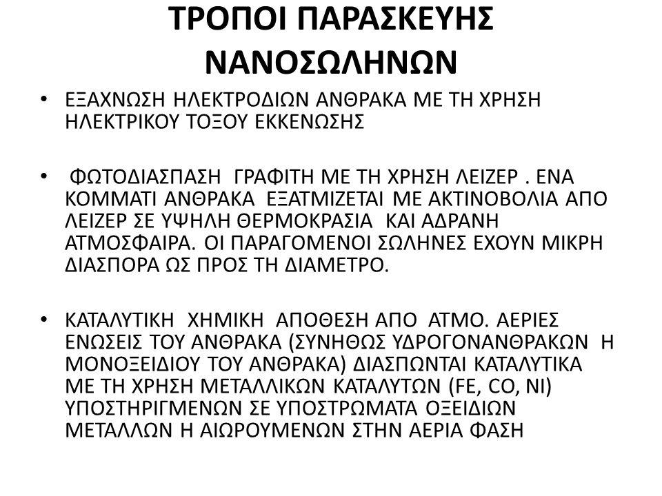 ΤΡΟΠΟΙ ΠΑΡΑΣΚΕΥΗΣ ΝΑΝΟΣΩΛΗΝΩΝ