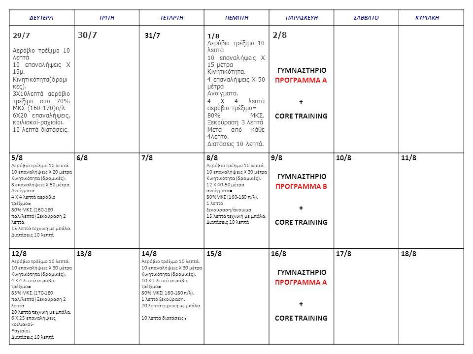 ΓΥΜΝΑΣΤΗΡΙΟ ΠΡΟΓΡΑΜΜΑ Α + CORE TRAINING ΠΡΟΓΡΑΜΜΑ B