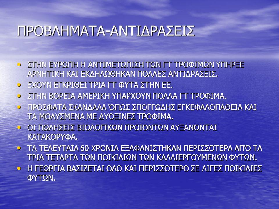 ΠΡΟΒΛΗΜΑΤΑ-ΑΝΤΙΔΡΑΣΕΙΣ