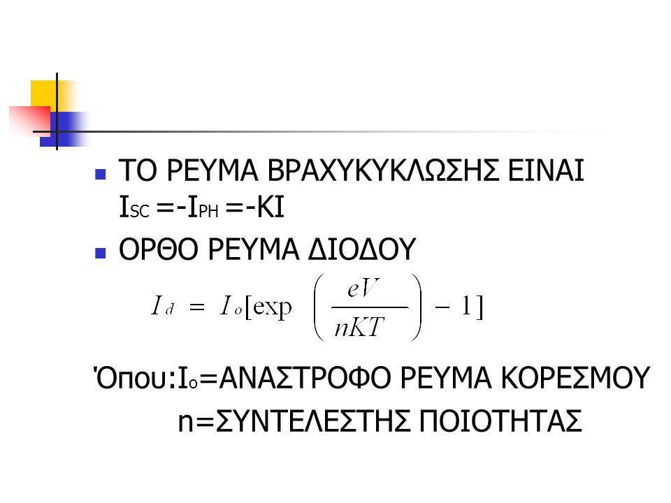 ΤΟ ΡΕΥΜΑ ΒΡΑΧΥΚΥΚΛΩΣΗΣ ΕIΝΑΙ ΙSC =-IPH =-KI