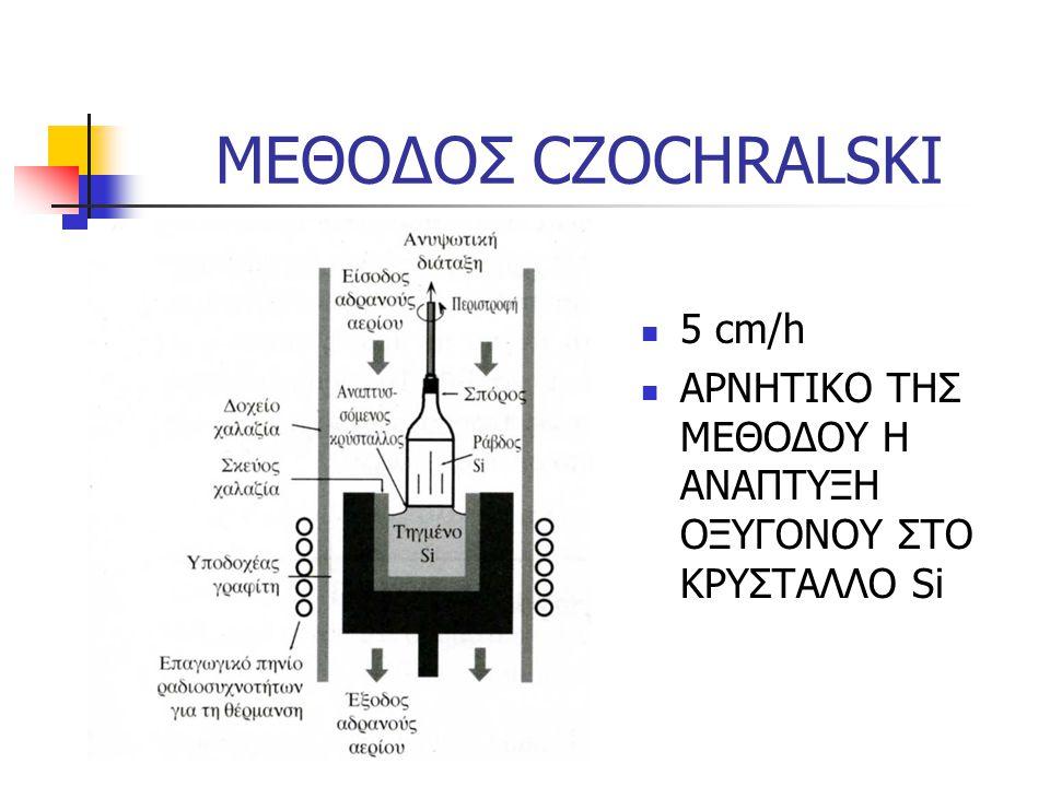 ΜΕΘΟΔΟΣ CZOCHRALSKI 5 cm/h