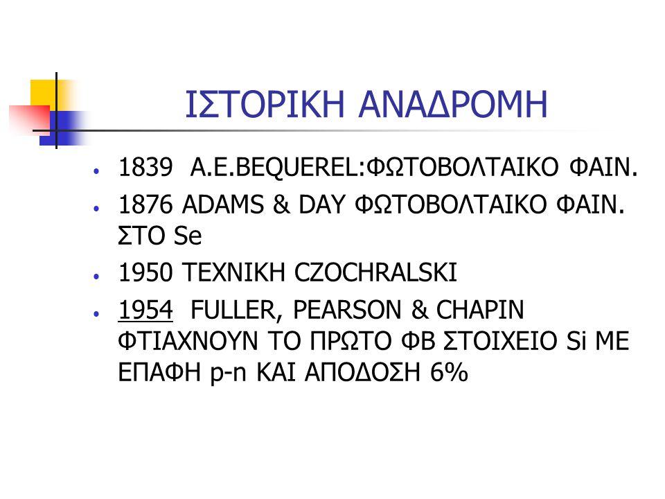 ΙΣΤΟΡΙΚΗ ΑΝΑΔΡΟΜΗ 1839 A.E.BEQUEREL:ΦΩΤΟΒΟΛΤΑΙΚΟ ΦΑΙΝ.