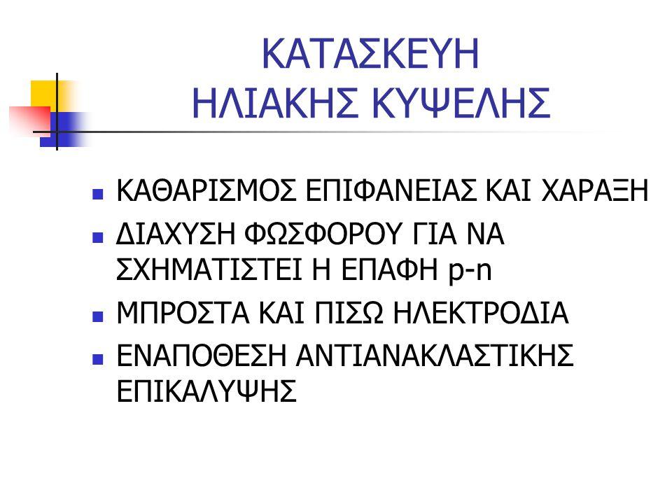 ΚΑΤΑΣΚΕΥΗ ΗΛIAΚΗΣ ΚΥΨΕΛΗΣ