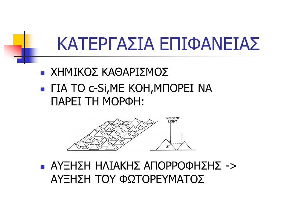 ΚΑΤΕΡΓΑΣΙΑ ΕΠΙΦΑΝΕΙΑΣ