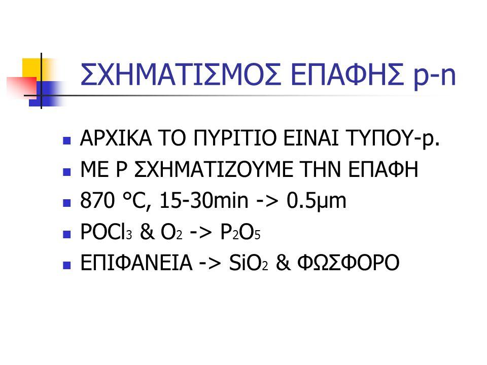 ΣΧΗΜΑΤΙΣΜΟΣ ΕΠΑΦΗΣ p-n