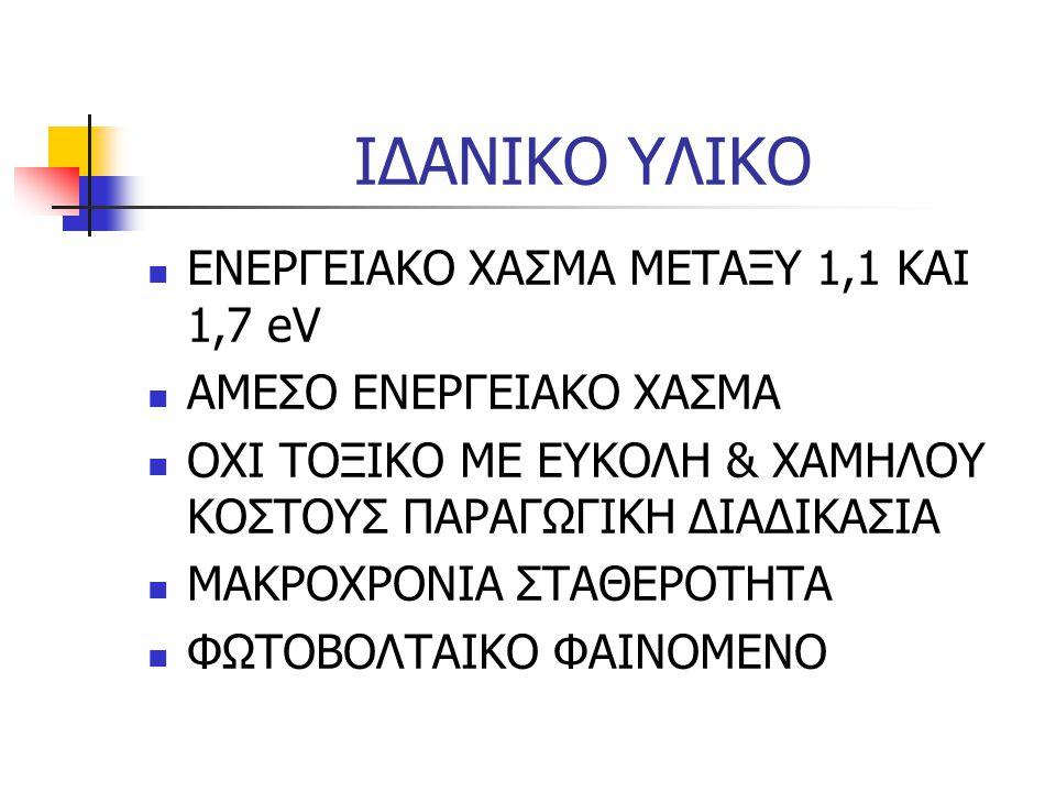 ΙΔΑΝΙΚΟ ΥΛΙΚΟ ΕΝΕΡΓΕΙΑΚΟ ΧΑΣΜΑ ΜΕΤΑΞΥ 1,1 ΚΑΙ 1,7 eV
