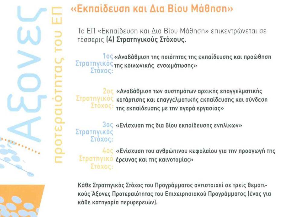 Πανεπιστήμιο Ιωαννίνων, 29/10/2008