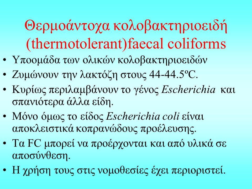 Θερμοάντοχα κολοβακτηριοειδή (thermotolerant)faecal coliforms
