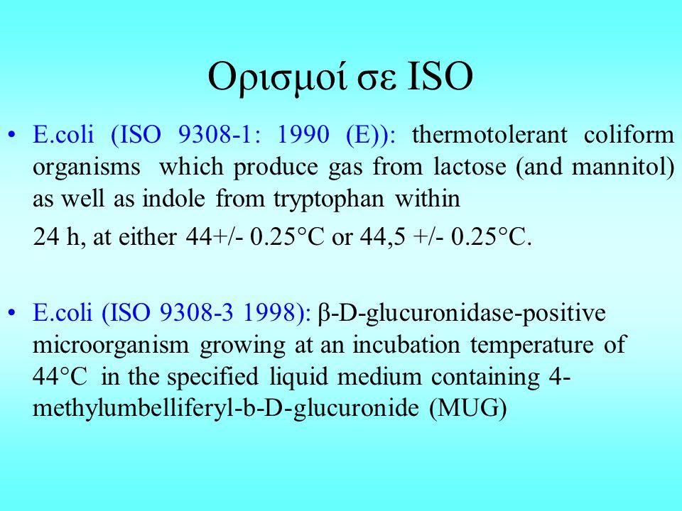 Ορισμοί σε ISO