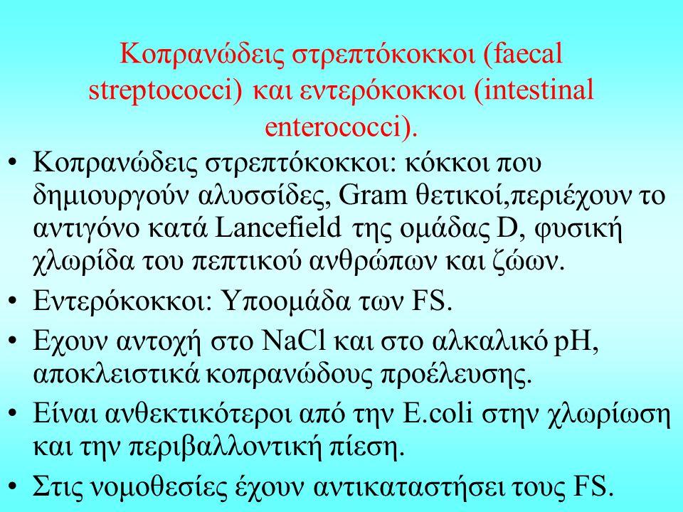 Κοπρανώδεις στρεπτόκοκκοι (faecal streptococci) και εντερόκοκκοι (intestinal enterococci).