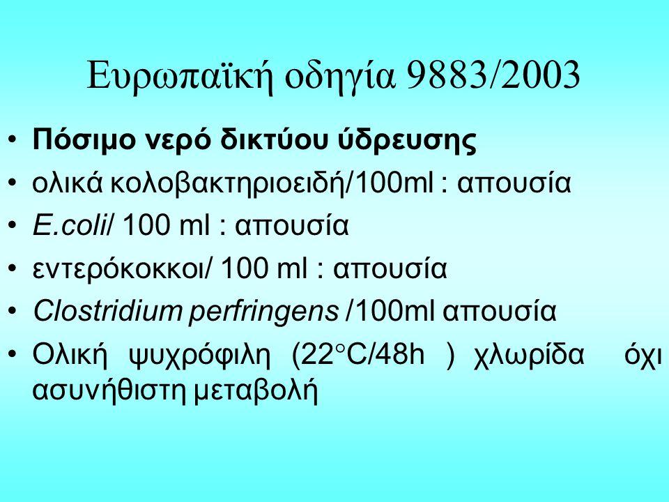 Eυρωπαϊκή οδηγία 9883/2003 Πόσιμο νερό δικτύου ύδρευσης