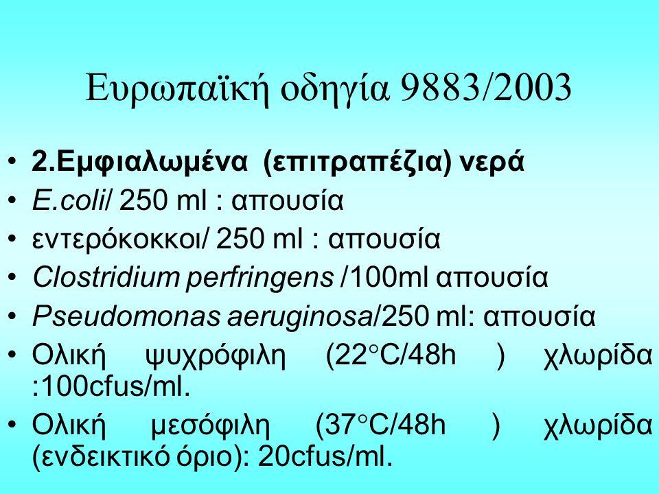 Eυρωπαϊκή οδηγία 9883/2003 2.Εμφιαλωμένα (επιτραπέζια) νερά