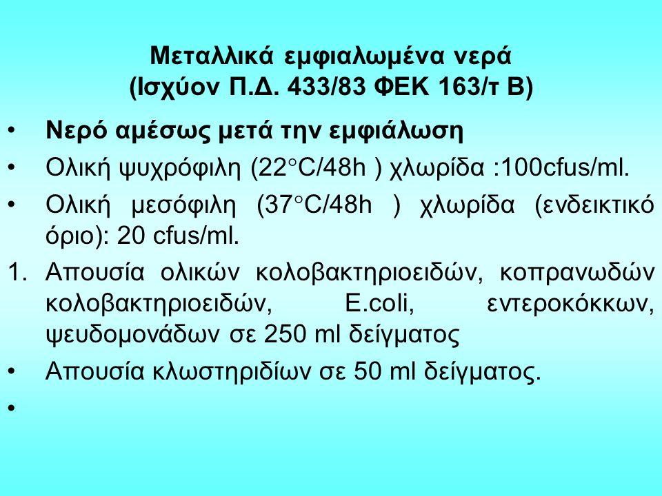 Μεταλλικά εμφιαλωμένα νερά (Ισχύον Π.Δ. 433/83 ΦΕΚ 163/τ Β)