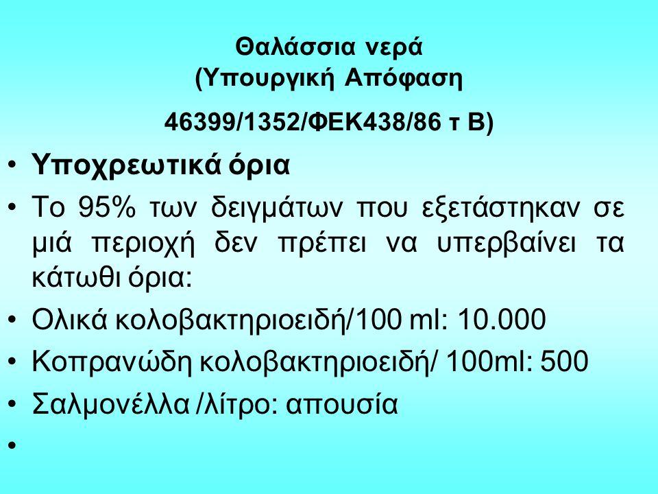 Θαλάσσια νερά (Υπουργική Απόφαση 46399/1352/ΦΕΚ438/86 τ Β)