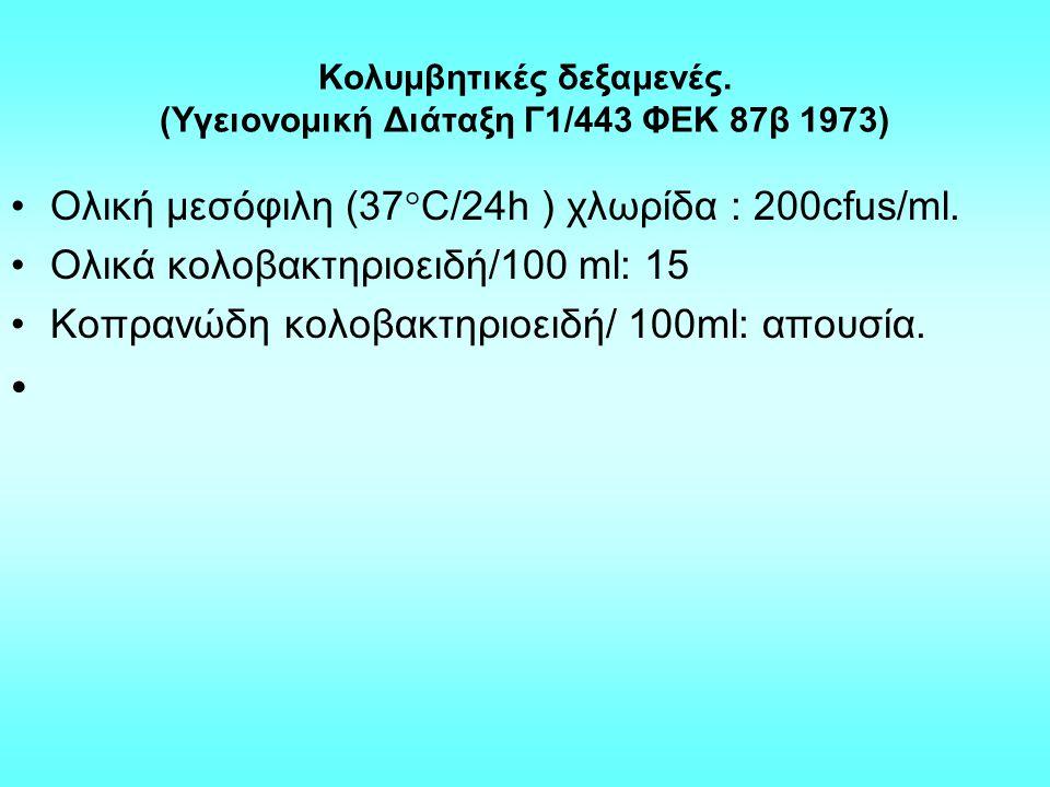 Κολυμβητικές δεξαμενές. (Υγειονομική Διάταξη Γ1/443 ΦΕΚ 87β 1973)