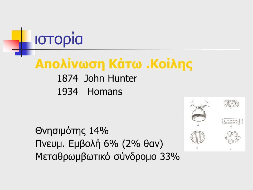 ιστορία Απολίνωση Κάτω .Κοίλης 1874 John Hunter 1934 Homans