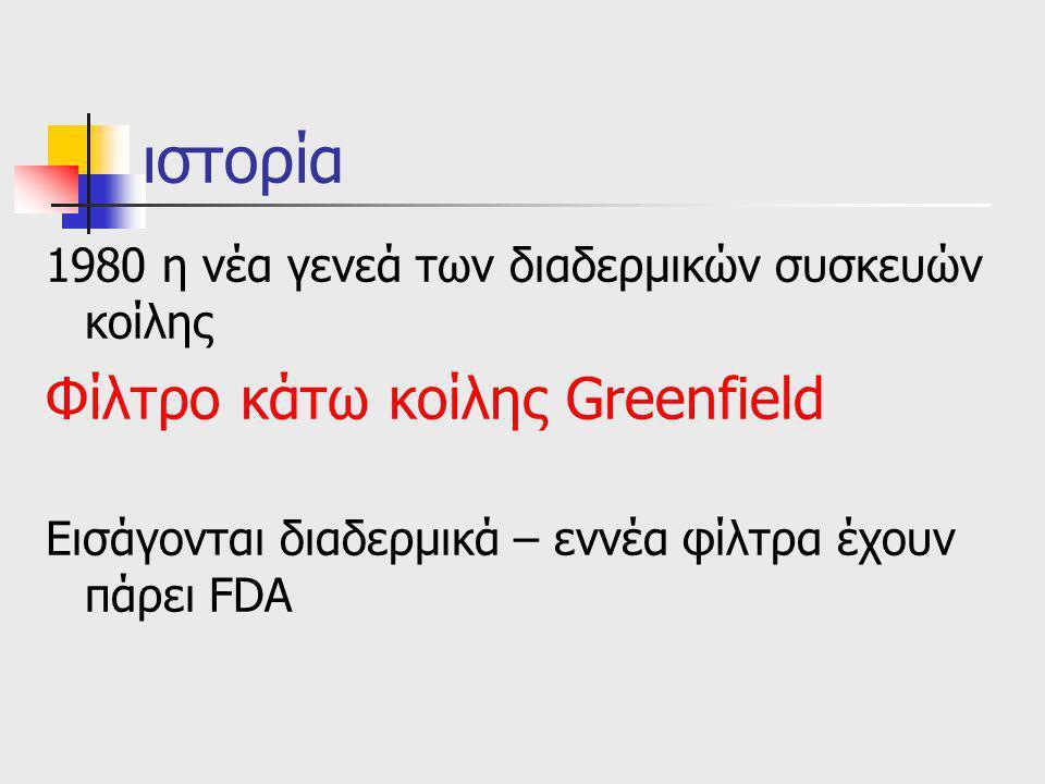 ιστορία Φίλτρο κάτω κοίλης Greenfield